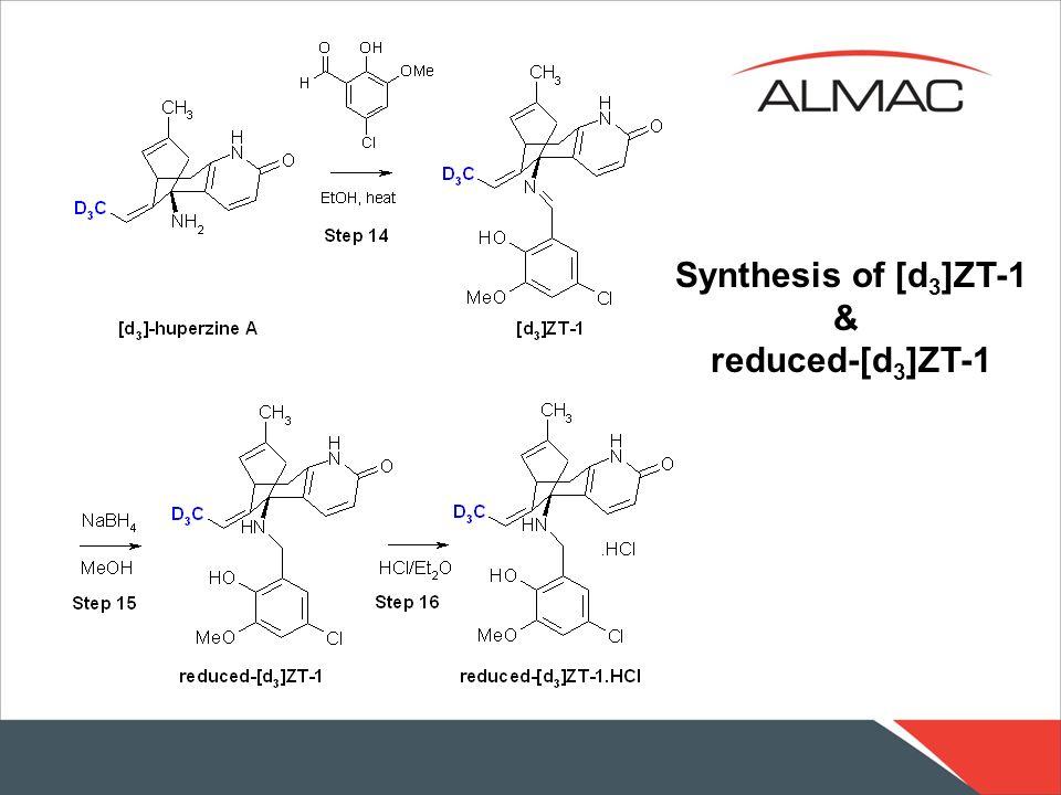 Synthesis of [d3]ZT-1 & reduced-[d3]ZT-1